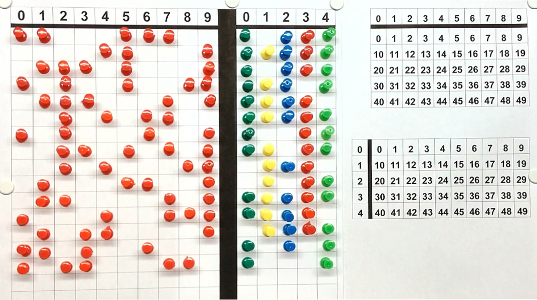 Lotto Kreuzgesetz
